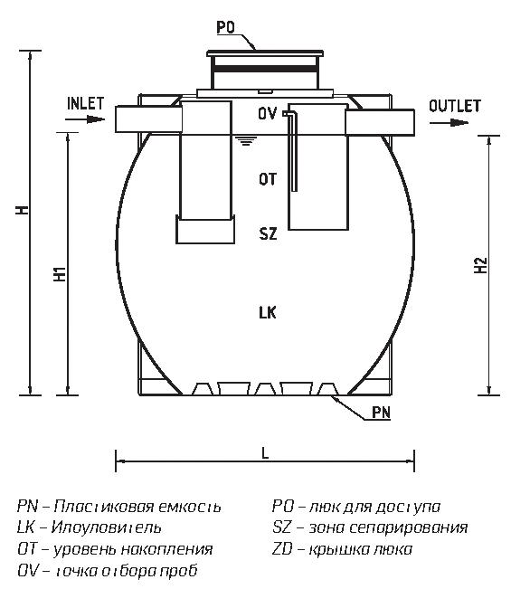 Lmaxx P схема