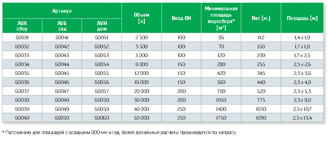 Lrain P технические параметры